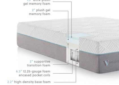 Gel Hybrid Split Mattress